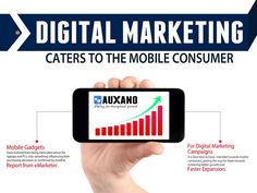 Because Digital Marketing Caters to the Mobile Consumer Digital Marketing Plan, Seo Sem, Mobile Marketing, Campaign, Web Design, How To Plan, Business, Design Web, Business Illustration