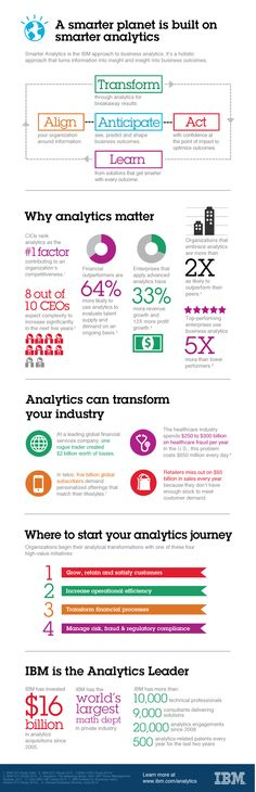 """What is Analytics? Analytics – also known as """"business analytics"""" or """"data analysis"""" – refers to the software and methods that organizations use to understand data. IBM is the world's analytics leader. Social Media Analytics, Web Analytics, Google Analytics, Big Data, E Commerce, Statistical Data, Business Analyst, Bookkeeping Business, Social Business"""