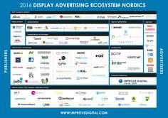 234 Great display, programmatic, RTB RTA, online media planning ...