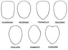 Face shapes You are in the right place about glasses for your face shape sunglasses Here we offer yo Anime Face Shapes, Drawing Face Shapes, Gesture Drawing, Face Shape Sunglasses, Glasses For Your Face Shape, Haircut For Face Shape, Face Shape Hairstyles, Hairstyles Haircuts, Eye Shape Chart