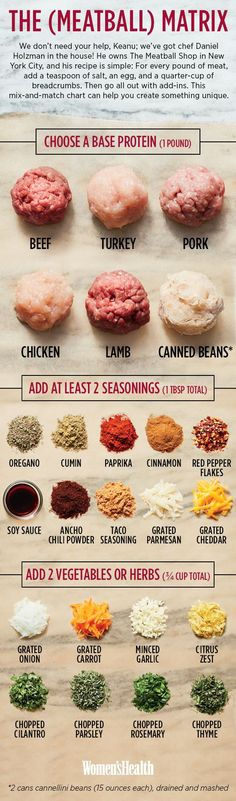 We're About To Totally Change The Way You Think About Meatballs Healthy Meatballs, Veggie Meatballs, Meatballs Freezer, Cooking Meatballs, Easy Baked Meatballs, Vegetarian Meatballs, Spicy Meatballs, Chicken Meatballs, Vegetarian Dinners