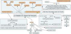 Baladodiffusion en classe de français