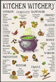 Wiccan Spell Book, Wiccan Witch, Wiccan Spells, Magick, Green Witchcraft, Magic Spells, Spell Books, Witchcraft Herbs, Wiccan Rituals