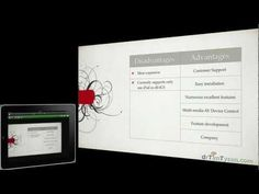 3 solutions to getting your ipad on interactive whiteboard