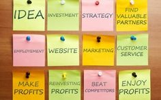 5 Simple Steps to Creating a Business Plan