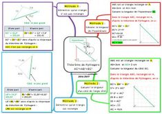 Mind Maps 423408802462346111 - Théorème de pytagore Source by anasvander Math 4eme, Maths 3e, Map Math, College Math, Math Notes, School S, Home Schooling, Fractions, About Me Blog