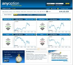One touch binary options money management all trusted brokers in one place  binderietdk