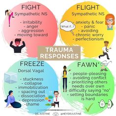 Trauma Therapy, Therapy Tools, Play Therapy, Mental And Emotional Health, Mental Health Awareness, Social Work, Social Skills, Coaching, Dissociation