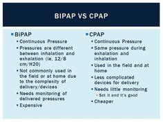 BIPAP vs CPAP Medical Surgical Nursing, Icu Nursing, Nursing Tips, Acute Respiratory Distress Syndrome, Respiratory Therapy, Bipap Vs Cpap, Advanced Nursing, Mechanical Ventilation, Critical Care Nursing