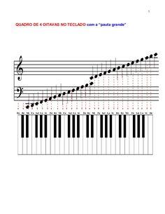 Apostila teoria musical 3