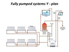wiring diagram for domestic central heating system diagram Water Sources, Heat Pump, Central Heating, Boiler, Heating Systems, Circuits, Floor Plans, House Design, Level 3