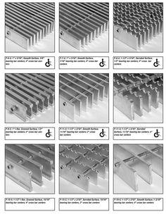 Aluminum Grating Spacing Chart