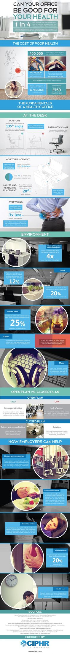 Infographic: Can Your Office Be Good for Your Health?