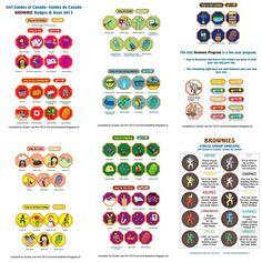 GGC Brownies Badges, Program Keys, Circle Emblems with songs.  http://owl-and-toadstool.blogspot.ca/2013/03/ggc-brownies-badges.html