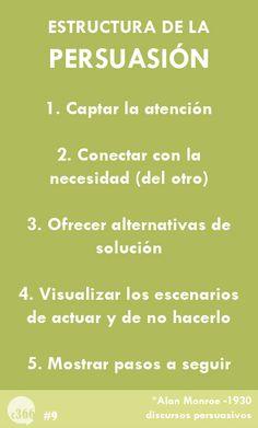Estructura de la persuasión #tips de #comunicacion