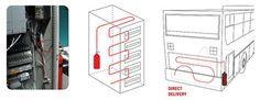 - Este cea MAI BUNA SI EFICIENTA metoda de a proteja spatiile mici si inchise, oferind in aceelasi timp atat DETECTIA AUTOMATA a unui incendiu PRECUM SI STINGEREA. - Agentul de stingere este livrat exact catre sursa focului prin intermediul TUBULUI FLEXIBIL FABRICAT DIN POLIMER DE INALTA TEHNOLOGIE. - TUBUL FLEXIBIL este sensibil la efectul caldurii de-a lungul intregii sale lungimi , ceea ce inseamna ca ofera O LINIE CONTINUA DE DETECTIE.