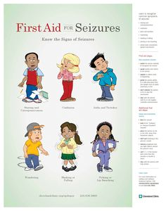 First Aid for Seizures: Learn to recognize common symptoms of seizures: [1] staring and  unresponsiveness [2] confusion [3] jerks and twitches [4] wandering [5] shaking or falling [6] picking or lip smacking [7] whole-body convulsions (grand mal seizure)