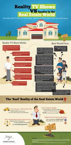 Infographic on how real estate reality TV shows can be separated from reality