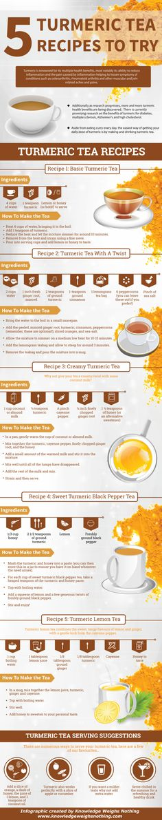 Infographic on turmeric tea. Five recipes to try, including the basic - 4 cups water ??? 1 teaspoon turmeric ??? lemon or honey (or both) to serve - Bring water to boil. Add turmeric. Reduce the heat and simmer 10 minutes. Remove from heat and strain using a fine sieve. Pour into serving cups and add lemon or honey to taste.