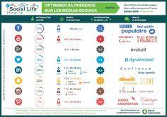social-life-harris-interactive-info1