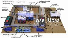 Circuito de Fuerza y Circuito de Maniobra en instalaciones automatizadas. - Disseny Producte.