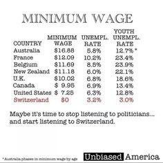 Maybe it's time to learn some Austrian economics.