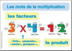 1000 images about manouschool op rations cm on pinterest - Affiche multiplication ...