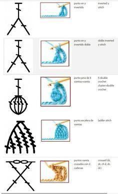 Puntos Crochet ༺✿ƬⱤღ https://www.pinterest.com/teretegui/✿༻