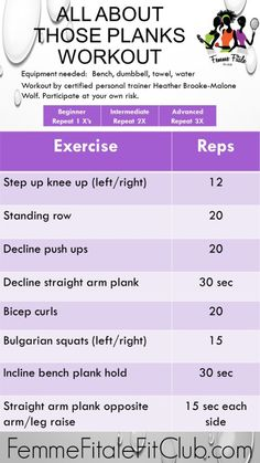 It's all about those planks in this workout so get ready to tight your core.  All About Those Planks