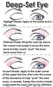 how to make deep set eyes look big