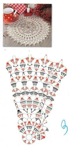 33 trendy ideas for knitting design fashion stitches Crochet Doily Diagram, Crochet Doily Patterns, Crochet Chart, Thread Crochet, Filet Crochet, Crochet Motif, Crochet Stitches, Knitting Designs, Crochet Designs