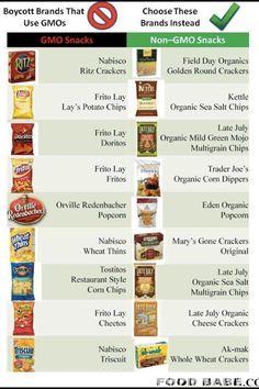 No GMO! Healthy eating