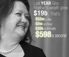 Poor People Should Work Harder Claims World's Richest Woman Gina Rinehart — You Really Didn't Build That! World Hunger, Executive Fashion, Richest In The World, Beautiful Mind, Jealous, Wealth, Sayings, Face
