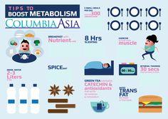 Berikut tips dari kami untuk meningkatkan metabolisme tubuh. Yuk lakukan mulai dari hal kecil. #WeCare #RSCAI