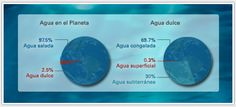 Datos concretos:: AySA - Agua y Saneamientos Argentinos S.A. :.