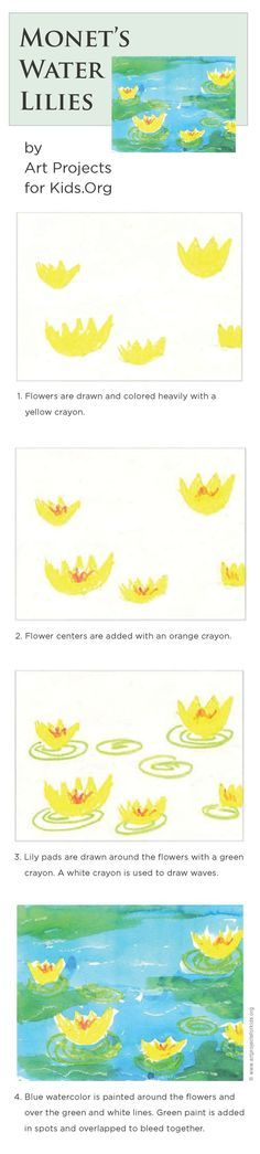 How to paint Monet's water lilies. Easy watercolor resist project. #monet