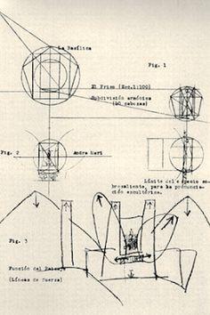 La lectura de Jorge Oteiza de «Saber ver la Arquitectura» a través de sus reflexiones dibujadas [Recurso electrónico] : influencia en sus trabajos arquitectónicos / Emma López-Bahut.  En: EGA (ISSN 1133-6137), v. 21, n. 28 (2016), p. 114-125.  / ES / Artículos / RE / Open Access  / Arquitectura – Teoría / Bruno Zevi / Dibujo / Escultura - Teoría / Espacio (Arquitectura) / Jorge Oteiza  TEXTO COMPLETO | Universitat Politècnica de València…
