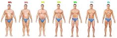 Body Fat Percentage Photos of Men & Women - BuiltLean