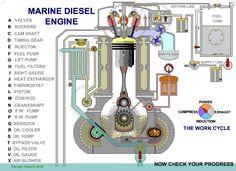 catiasolidworks: Marine Disel Engine