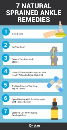 7 Natural Sprained Ankle Treatments to Get You Back on Your Feet It's estimated that some people sprain their ankle every single day, according to the American Orthopedic Foot & Ankle Society. Ankle Ligaments, Ligament Tear, Ligament Injury, Torn Ligament In Ankle, Ankle Joint, Foot Remedies, Health Remedies, Natural Remedies, Ankle Exercises