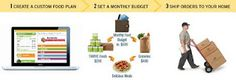 How to get a supply every month, on a budget, without going overboard! It's called THE Q.