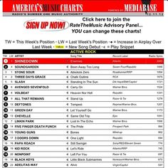 Shinedowns Nation: Another #1 Single! - Enemies Shinedown