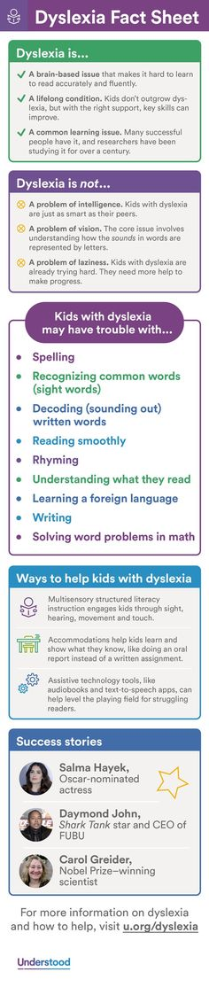 What is Dysgraphia Card for Parents, Tutoring Centers, and - sample fact sheets