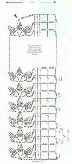 Easiest Crochet Frills Border Ever! Crochet Boarders, Crochet Lace Edging, Crochet Leaves, Crochet Diagram, Crochet Chart, Thread Crochet, Crochet Trim, Crochet Stitches, Crochet Edgings