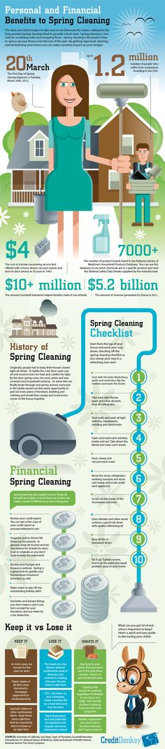 INFOGRAPHIC 'Spring Cleaning Your Financial House' designed for Credit Donkey. A thorough spring cleaning can restore order to your finances. Spring is the traditional season for scrubbing walls and sweeping floors, but it's also a great time to spruce Cleaning Fun, Spring Cleaning Checklist, Diy Cleaning Products, Cleaning Solutions, Cleaning Schedules, Deep Cleaning, Tips & Tricks, Going To Work, Keep It Cleaner