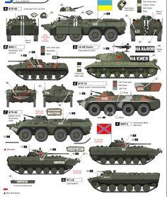Vehículos Ucranianos marcas y camuflaje