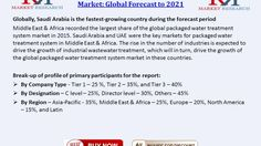 Packaged Water Treatment System Market is Growing 10.4% CAGR During Fore...