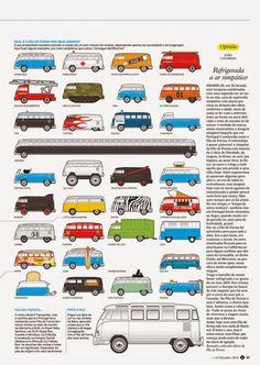 Volkswagen Minibus, Vw T1, Kombi Clipper, Vw Camper Conversions, 4x4, Combi T1, Vw Accessories, T1 Bus, Kombi Home