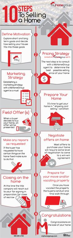 10 steps to selling home. Get more information visit now at Montecito california Real Estate. #Montecitoproperties