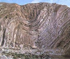 Un plegamiento o pliegue es una deformación de las rocas, generalmente sedimentarias, en la que los estratos quedan curvados. Se originan por esfuerzos de compresión sobre las rocas que no llegan a romperlas (lo que sí ocurre en las fallas). Normalmente se ubican en los borden de las placas tectónicas y obedecen a dos tipos de fuerza: -laterales: por la convergencia de las placas -verticales: como resultado del levantamiento en zonas de subducción #pliegues